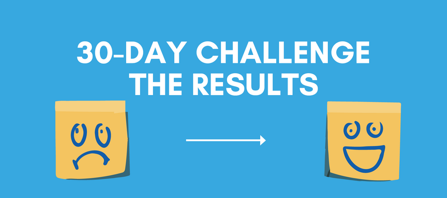 30-Day Challenge: The results