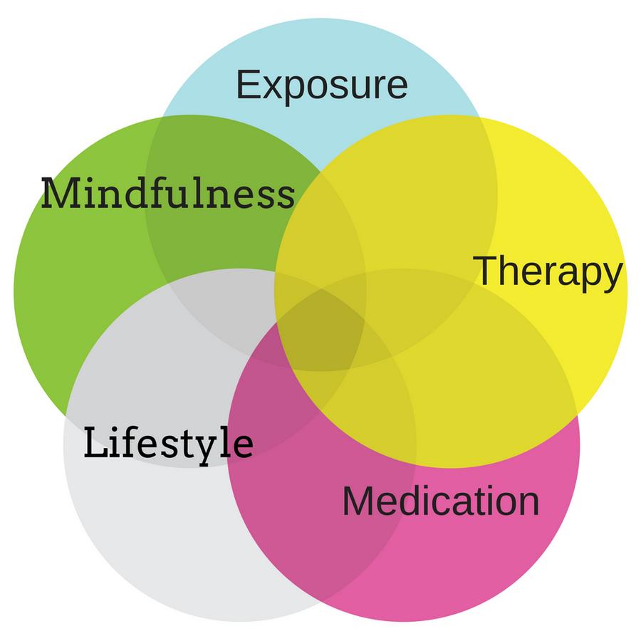 Traitements contre l'anxiété